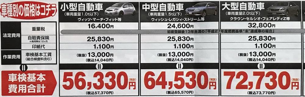 車検料金の内訳